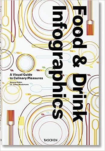 Food & Drink Infographics. Guía visual de los placeres ...