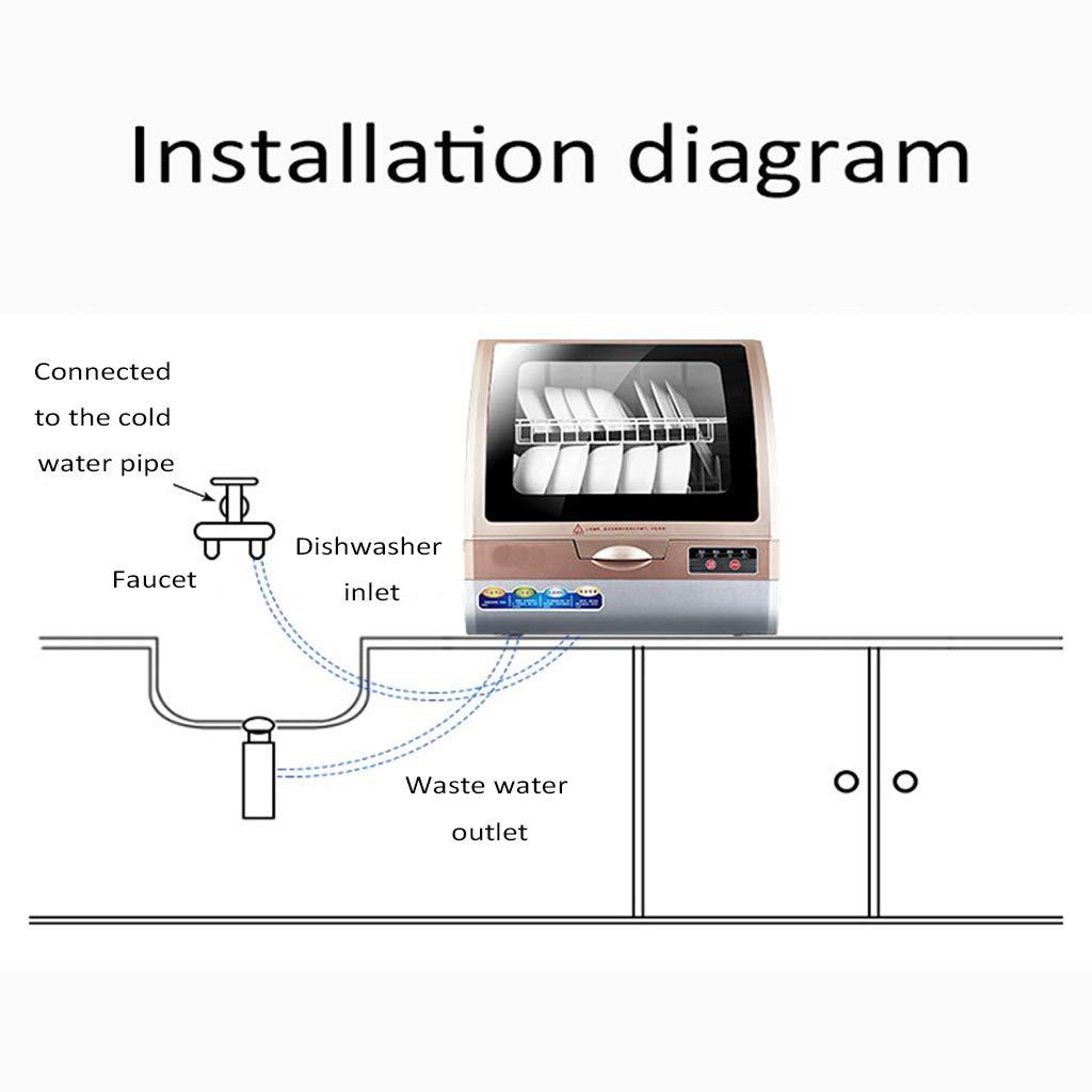 peivor Intelligent Automatic Lavavajillas, Home Desktop ...