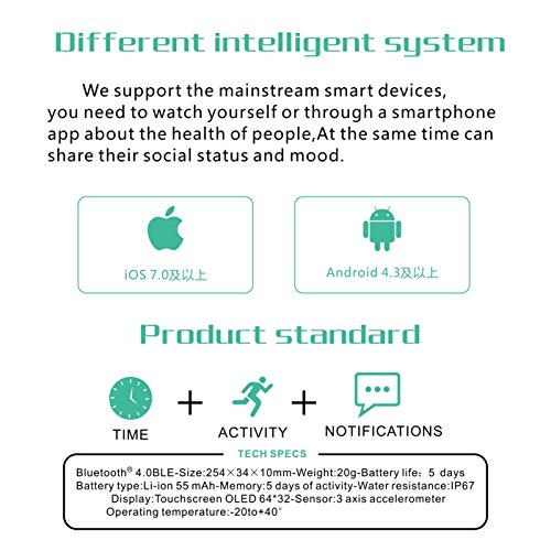Inchor L16 Smart Wristfit Ultra-thin Sport Bracelet Pedometer Sleep Monitor Call Reminder Full Touch Smartwatch Wristband IP67 Waterproof Bluetooth 4.0(black)