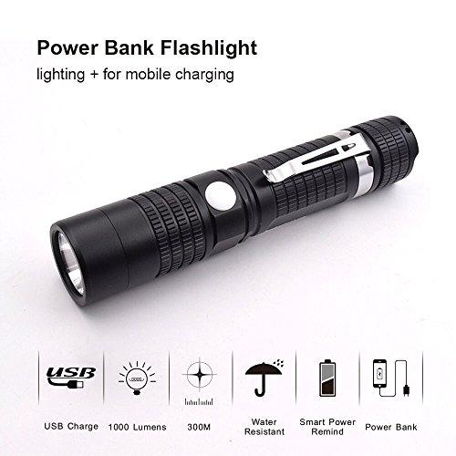 Power Bank LED Handheld Flashlight, 1000 Lume…