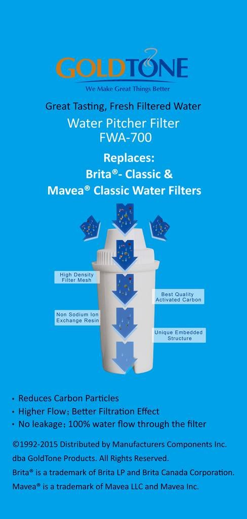 White Gold Tone FWA-700 GoldTone Branded Water Filter Designed for Brita Water Pitchers