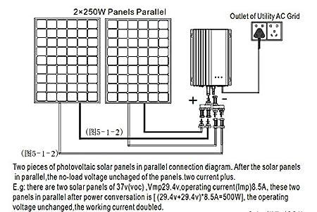 500w Grid Tie Solar Wiring Diagram - Wiring Diagram G8 Off Grid Solar Wiring Diagrams Homes on