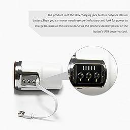 Utimi Electronic Vacuum Penis Amplifier USB Masturbation Cup