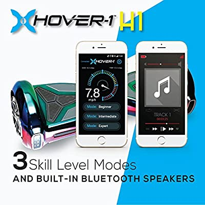 Hover-1 H1- UL 2272 Certified- Electric Self Balancing Hoverboard with Bluetooth, LED Lights and App Connectivity, Iridescent