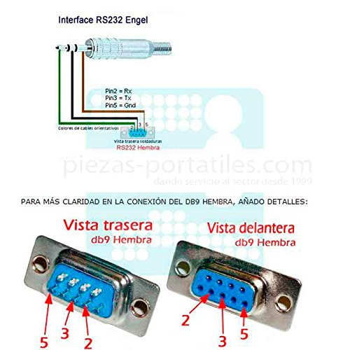 Cable RECUPERACION RS232 Serie Error Ash Engel RS8100HD Twin Jack 3,5mm EN2: Amazon.es: Electrónica