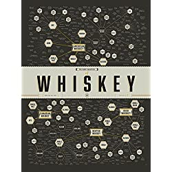 """The Many Varieties of Whiskey"" Poster Print"
