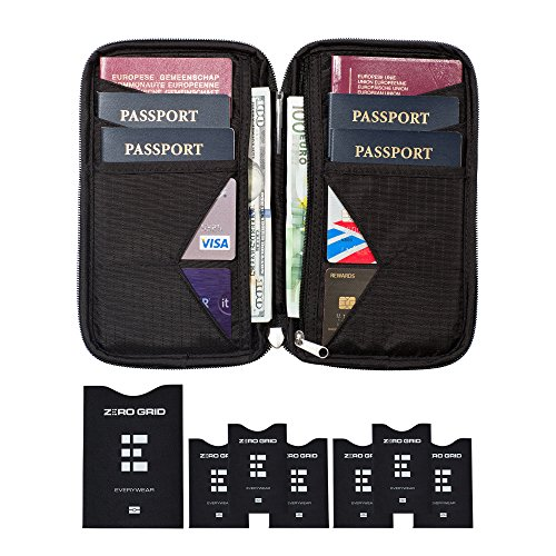 Travel Wallet & Family Passport Holder w/RFID Blocking- Document Organizer Case