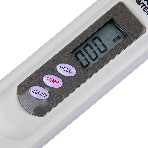 FeBite Handheld Measurement Household Resolution