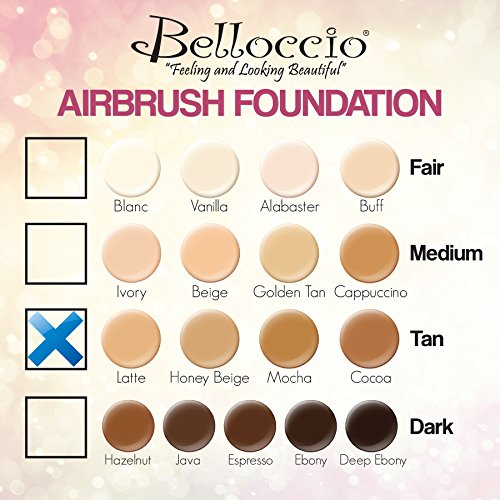 Belloccio Professional Beauty Airbrush Cosmetic Makeup System with 4 Tan Shades of Foundation in 1/4 Ounce Bottles - Kit Includes Blush, Bronzer and Highlighter and 3 Bonus Items and a Video Link by Belloccio (Image #8)