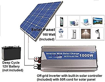 Amazon Com Solar Panel 12 Volt 160 Watts Monocrystalline With 1000watt Solar Inverter Garden Outdoor