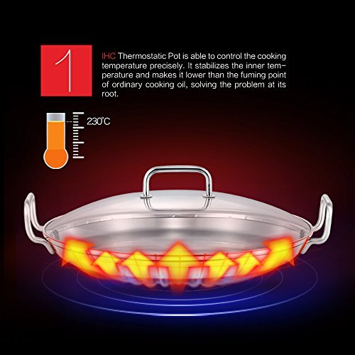 SERAFINO ZANI IHC Series Temperature Controlled 230℃ (466°F) 18/10 Stainless Steel 32cm (12 inch) Round Grill Pan/Griddle with Glass Cover (The Thermostat Just For Induction Cooktop)