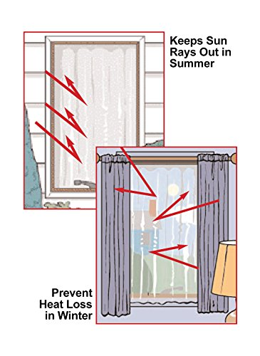 Solar Curtains – 36″ x 81″ Curtain