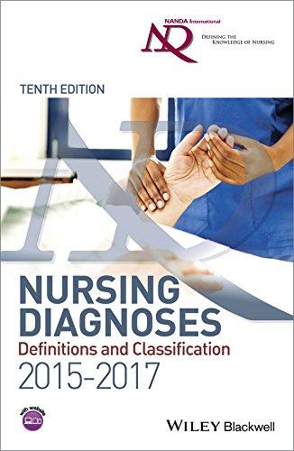 Nursing Diagnoses 2015-17: Definitions and Classification (Nanda International) Pdf