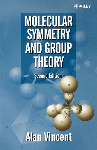 Molecular Symmetry+Group Theory
