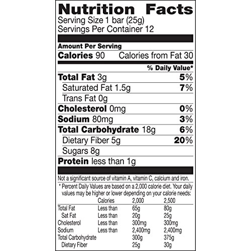 What 2,000-Calorie Diet Means on a Nutrition Label