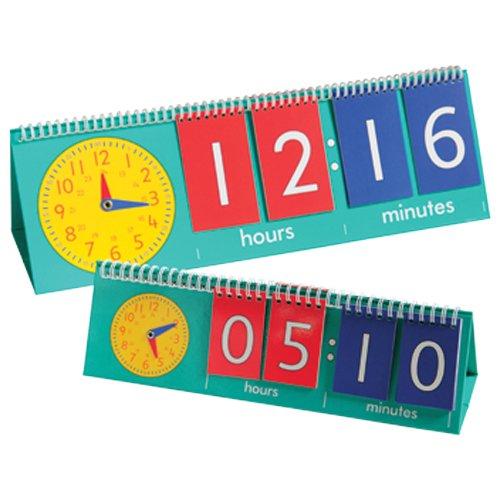 clock chart - 3