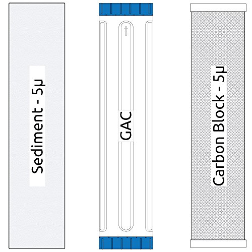 "Big Blue Water Filters - Residuum/GAC/Carbon (Pack of 3) | 4.5"" x 20"""