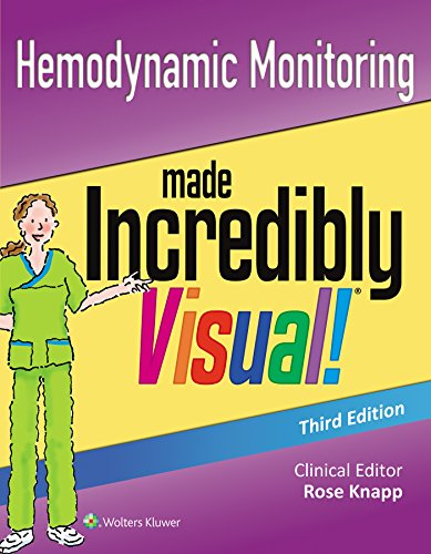 Hemodynamic Monitoring Made Incredibly Visual (Incredibly Easy! Series)
