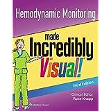 Hemodynamic Monitoring Made Incredibly Visual (Incredibly Easy! Series®)