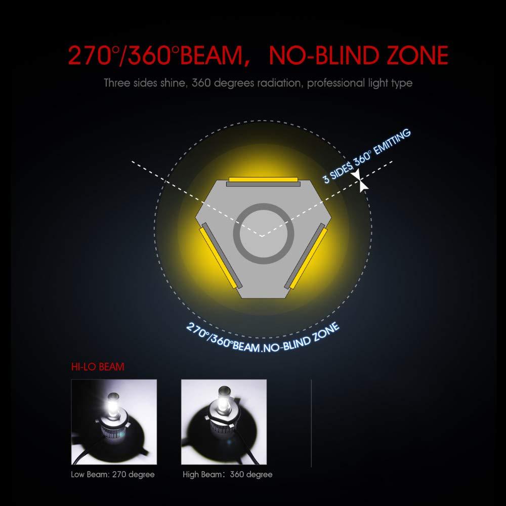 Amazon.com: Starnill LED Headlight Conversion Kit - All Bulb Sizes - 72W 6600LM COB LED - Replaces Halogen & HID Bulbs (9007): Automotive