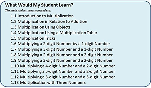 Amazon.com: Learn about Elementary & Middle School Multiplication ...