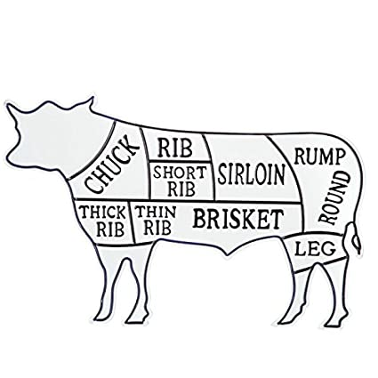 Butcher Shop Steer Cow Beef Cut Diagram Farmhouse Country Metal Wall
