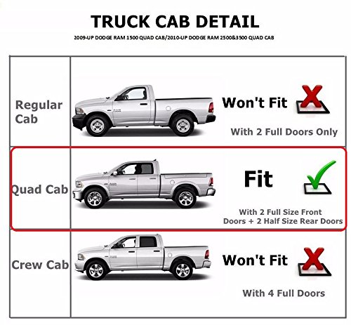 2 Small Rear Doors Semi- Glossy Black Hoop Running Boards Nerf Bars | Side Steps | Rails Aja 2010-2018 Fit Dodge Ram 1500 2500 3500 Quad Cab