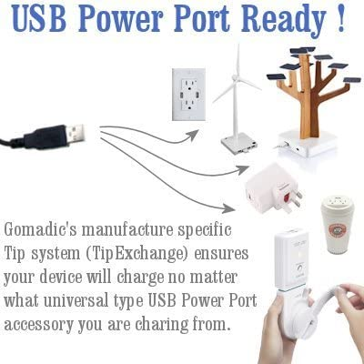Compact and Retractable USB Power Port Ready Charge Cable Designed for The Sony FDR-AX33 FDR-AX30 and uses TipExchange