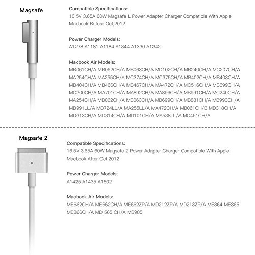 Replacement Macbook Charger, 60W L-Tip Connector AC Power Adapter Charger for Macbook Air by LED (Image #4)