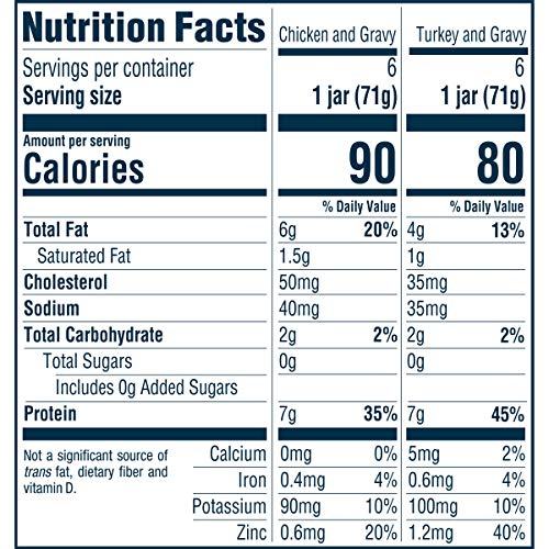 51H0JwKhMvL - Gerber Purees 2nd Foods Assorted Meat Variety Pack, Chicken & Turkey, 2.5 Ounce Jars (Pack Of 12)