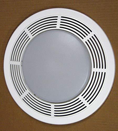 Best HVAC Controls