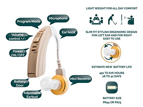 Sentire-Med-SM-220-Personal-Hearing-Enhancement-Sound-Amplifier-High-Quality-Digital-Ear-amplification-device-beige