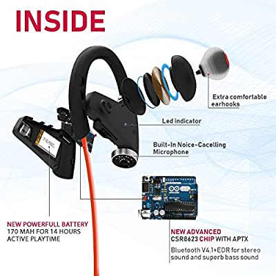 [NEWEST 2018] Bluetooth Headphones w/12-14 Hours Battery - Best Wireless Sport Earphones w/Mic - Waterproof HD Music In-Ear Earbuds for Gym Running Workout Noise Cancelling Headsets for Men, Women