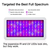 1200W LED Grow Light, WAKYME Adjustable Full
