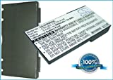 5000mAh Li-ion Extended Battery with cover for Nintendo 3DS, N3DS, CTR-001, MIN-CTR-001