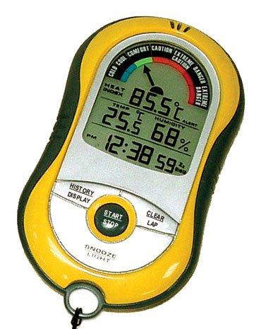 Heat Index Stopwatch - 7