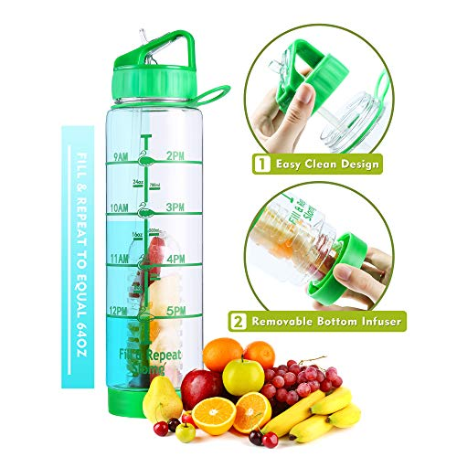 1l Refill Bottle - Easy Clean 32 Oz Straw Water Bottle, Eco Friendly Measurement Markings Water Bottle Time Marker, Leak Proof BPA Free Fruit Infuser Green Bottle Oz Tracker, Office 1 Liter Gym Bottle Reminder to Drink