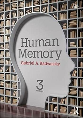 Human memory 9781138665415 medicine health science books human memory 3rd edition fandeluxe Image collections