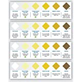 """LAETAS 4 Urine Color Chart Stickers (7"""" x 2""""), helps monitor urine color to avoid dehydration. Ideal for home , Public and Business uses"""