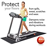 Resilia - Black Plastic Floor Runner/Protector