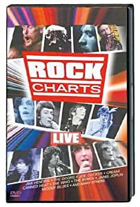 Rock Charts