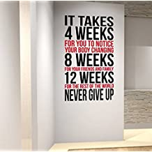Inspiring Weightloss Wall Decal perfect for Gyms Health & Fitness Centres
