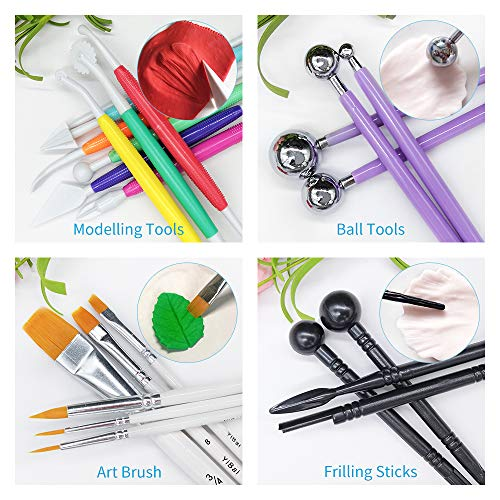 Buy paste decorating tool