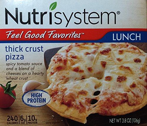 Nutrisystem Warning