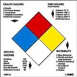 NMC HMS14L Health Hazard - FIRE Hazard - Specific