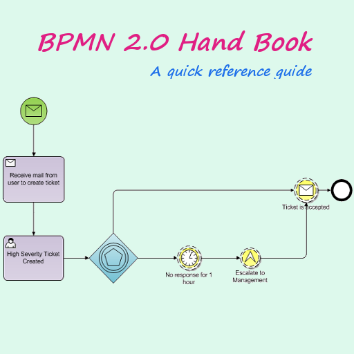 amazoncom bpmn 20 hand book appstore for android - Bpmn Book
