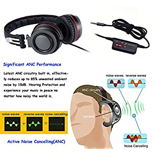 Conambo CQ3 Active Noise Cancelling Headphones On Ear Foldable Headphone with Inline Mic for iPhone/iPad/iPod/Samsung/LG iOS Android Smartphones and Laptop PC with Airplane Adapter, Black