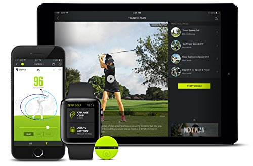 Golf Swing Analyzers