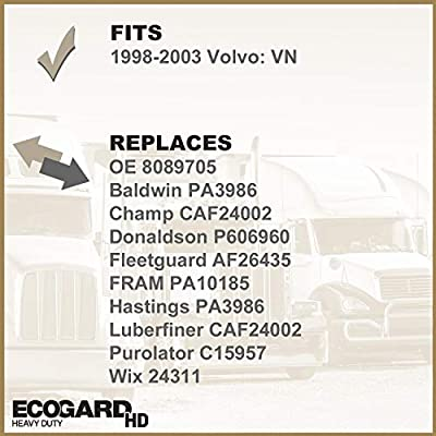 ECOGARD XC10604HD Premium Heavy Duty Truck Cabin Air Filter (11-3/8