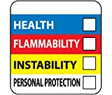 National Marker Corp. HM27 Right To Know Labels, Write On Color Bar, 4 Inch X 4 Inch, PS Paper, 250/Rl